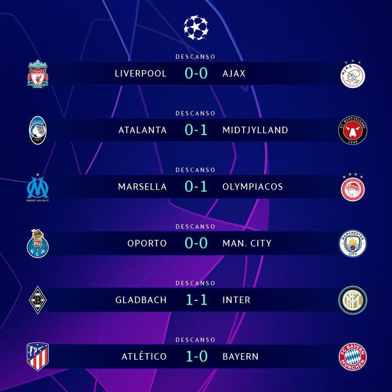 Los marcadores de la jornada europea, al descanso. (FOTO: @ChampionsLeague)
