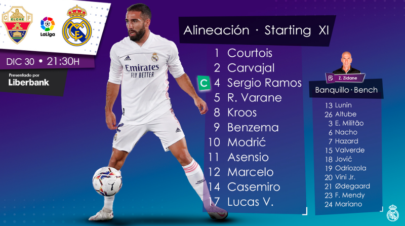 XI titular del Real Madrid