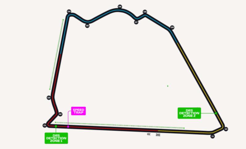 Así es el trazado del GP de Sakhir, la configuración exterior del Bahrain International Circuit. Es un trazado muy corto, de tan solo 3.543 metros. En vez de girar a la derecha en la curva 4, como los pilotos hacían la semana pasada en el GP de Bahrein, ahora se va a la izquierda para encarar unas curvas enlazadas muy rápidas y la curva más lenta, la chicane de la curva 7-8. De hecho, hay solo 11 curvas en este nuevo trazado, aunque los puntos de frenada reales son solo 4: a final de recta, en la 4, en la 7 y en la 10, antes de entrar a la recta de meta. Un experimento de la F1 que esperemos que salga bien en la carrera de hoy.