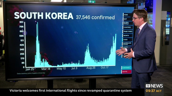 Casey Briggs points at a screen showing South Korea's case numbers