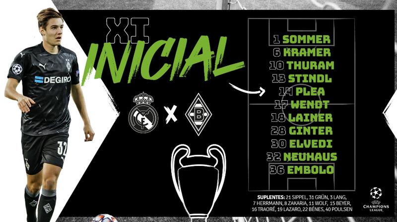 XI Titular del Borussia Mönchengladbach