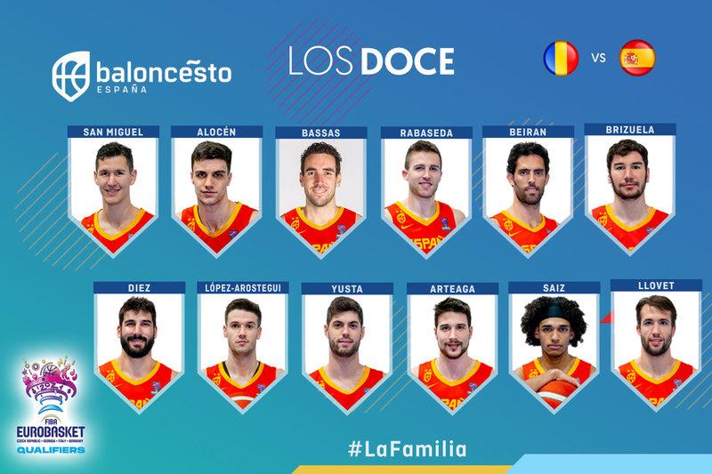Estos son los doce jugadores que formarán hoy la Selección española en Cluj ante Rumanía.