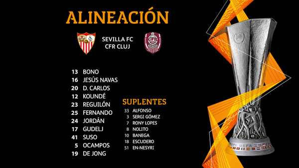 Los 18 del Sevilla para intentar eliminar al Cluj SEVILLA FC