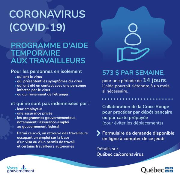Coronavirus Les Developpements Du 16 Mars La Presse