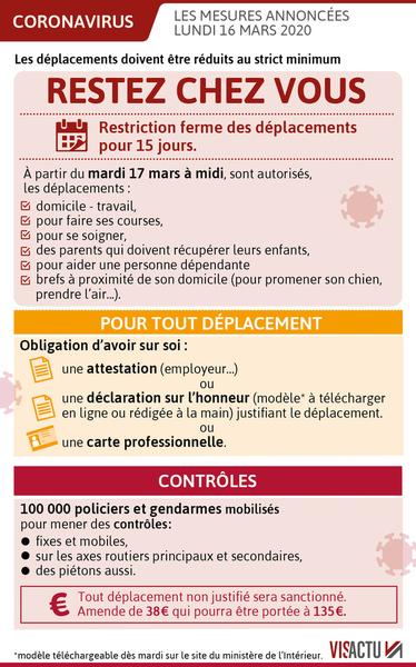 Coronavirus Edouard Philippe Rejette L Interdiction Des Licenciements Pas Les Nationalisations