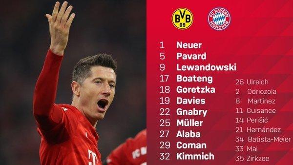 El once del Bayern el Klassiker