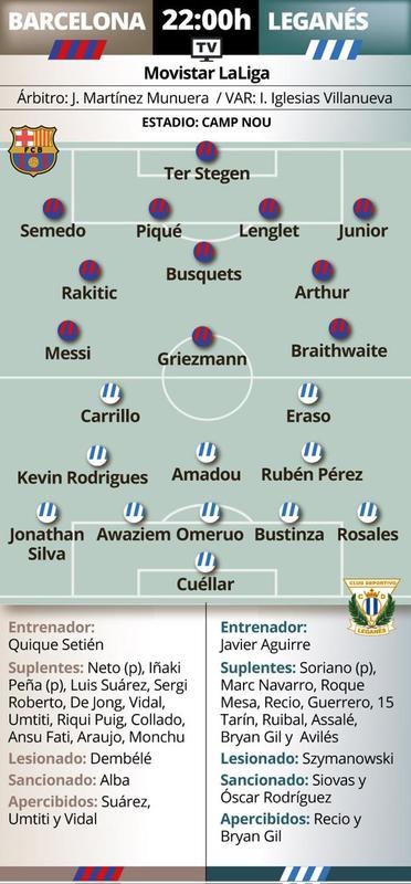 Aquí os dejamos posibles alineaciones y la información de la previa del Barça-Leganés.