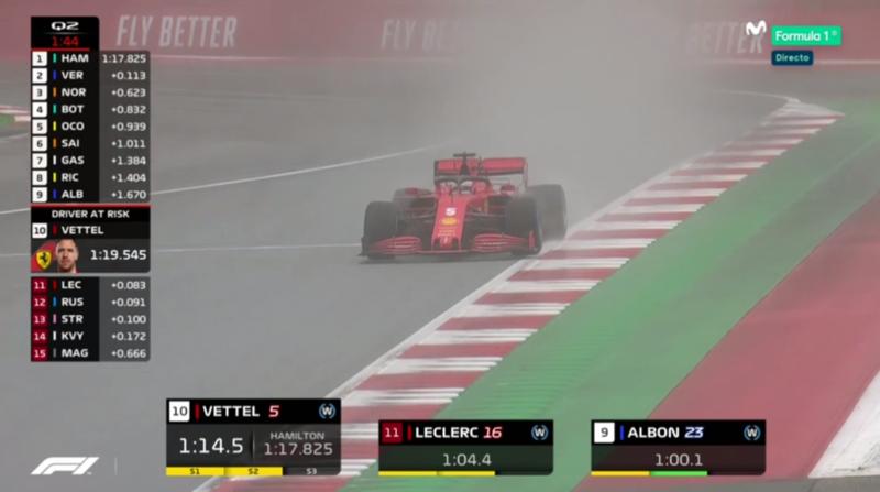 La lluvia es muy intensa, la estela que deja Vettel es muy visible