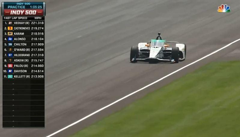 Alonso, con su Arrow McLaren SP en las 500 Millas de Indianápolis