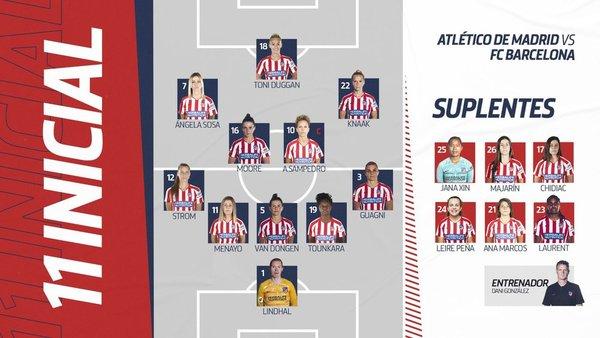 El once del Atlético en su cuenta de twitter