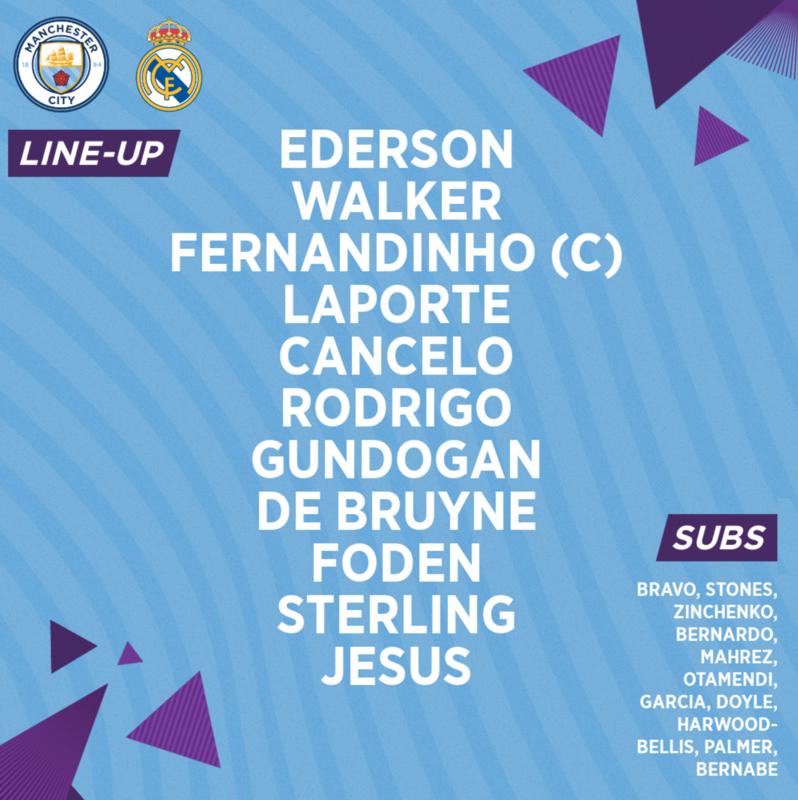 XI Titular del Manchester City