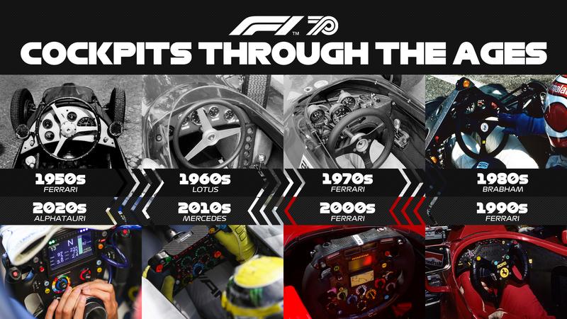 Los 'cockpits' de los monoplazas han evolucionado mucho en estos 70 años... los de hoy en día parecen sacados de una nave espacial (@F1)