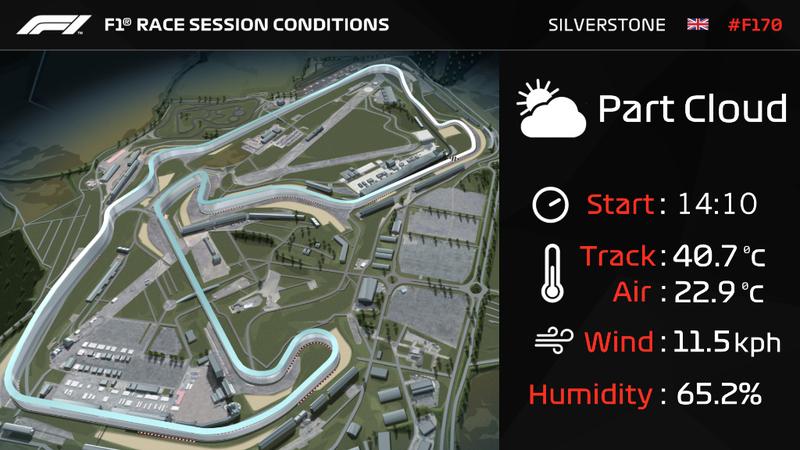 Estas son las condiciones actuales en Silverstone. Hace más calor que el domingo pasado, y sopla viento a rachas.