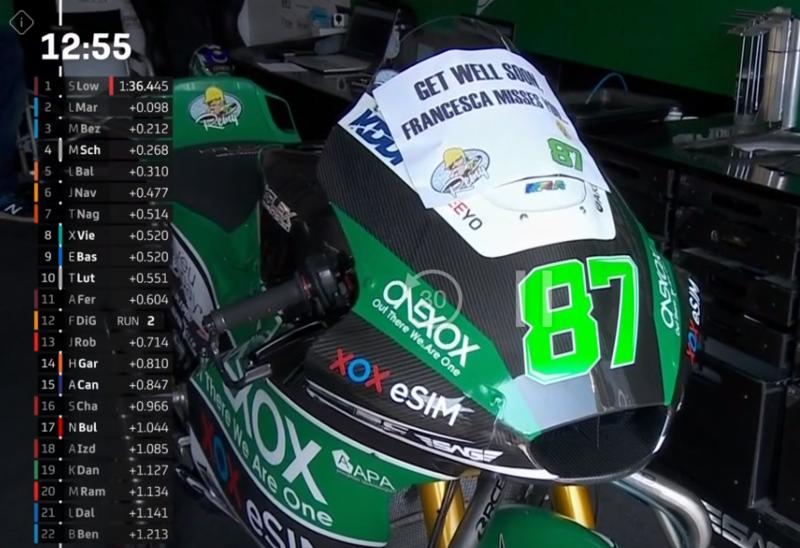 Así marcha la clasificación de este FP1 de Moto2