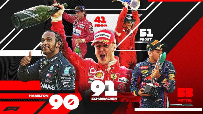 Hamilton, a una victoria del récord de Schumacher. (@F1)