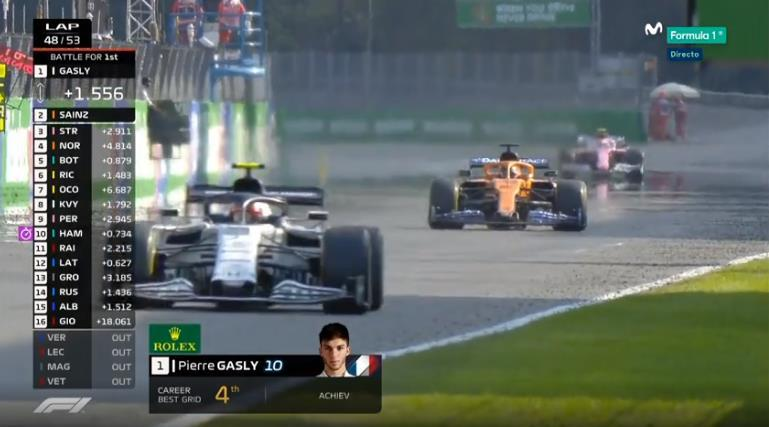 Gasly, Sainz, Stroll. CINCO VUELTAS PARA EL FINAL.