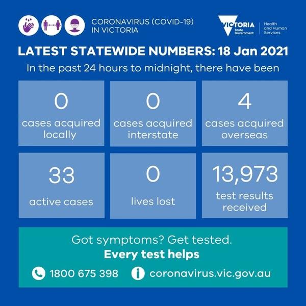 Coronavirus Australia News Victorian Premier Daniel Andrews Says All Australian Open Players Were Briefed On Covid 19 Rules Abc News