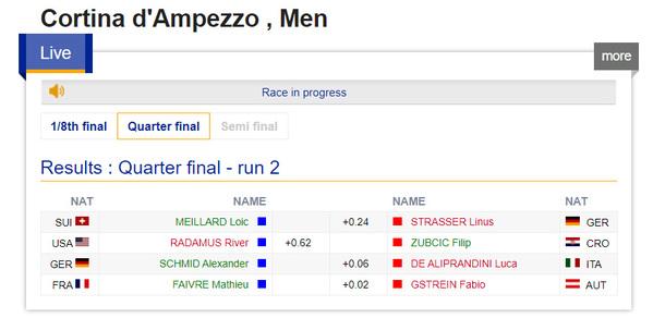 I risultati dei quarti di finale maschile: eliminato Aliprandini