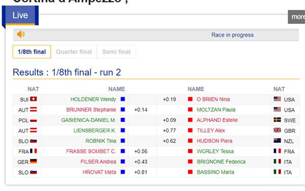 I risultati degli ottavi di finale femminile: ai quarti Brignone e Bassino