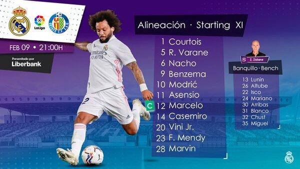 El once del Madrid