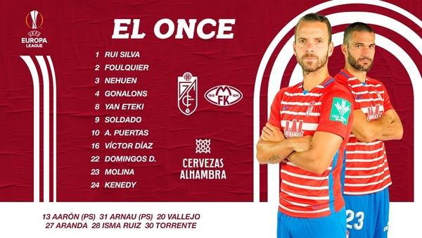 El once del Granada y los jugadores que estarán de inicio en el banquillo GRANADA CF