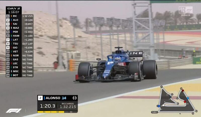 Se reanuda la sesión. Alonso, en pista