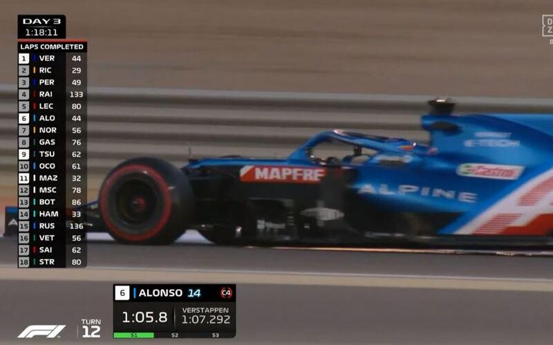 Fernando Alonso rueda con el C4