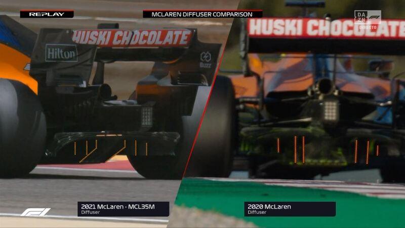 Comparativa entre el difusor de McLaren 2021 y 2020