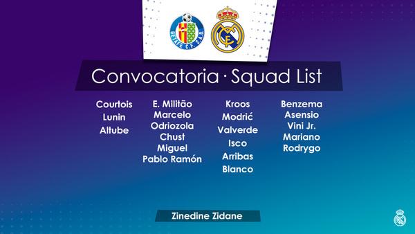 Esta es la convocatoria del Real Madrid para el partido contra el Getafe