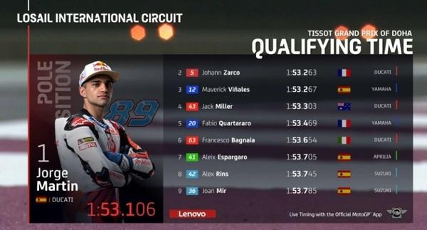 Así han quedado las tres primeras filas de la parrilla de mañana para la salida del Gran Premio de Doha.