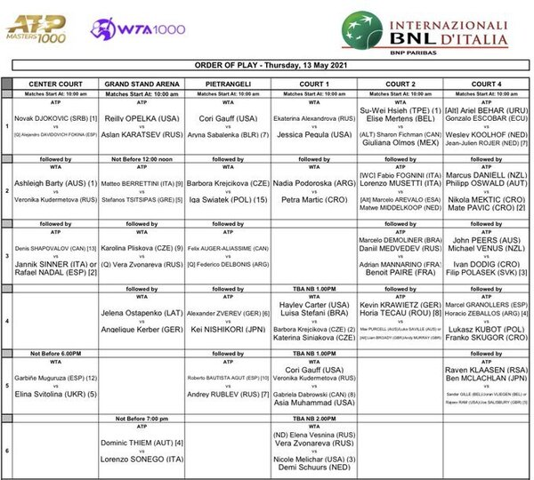 Programa de juego para mañana jueves. Rafa Nadal o Jannik Sinner vs. Denis Shapovalov en tercer turno, sobre las 14 horas. Abre a las 10 h Djokovic, frente a Davidovich