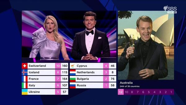 Joel Creasey stands on the right and holds a glass of sparkling wine, a scoreboard is seen on the left with the current Eurovision tally, the hosts are seen in a screen above.