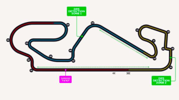 F1 2021, GP de España   Así es circuito de Montmeló.